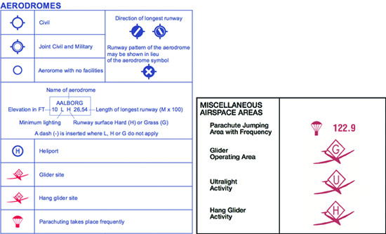 Airspace_areas_550