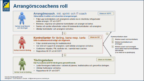 coachens_roll_small